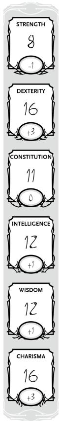 2-egenskaper